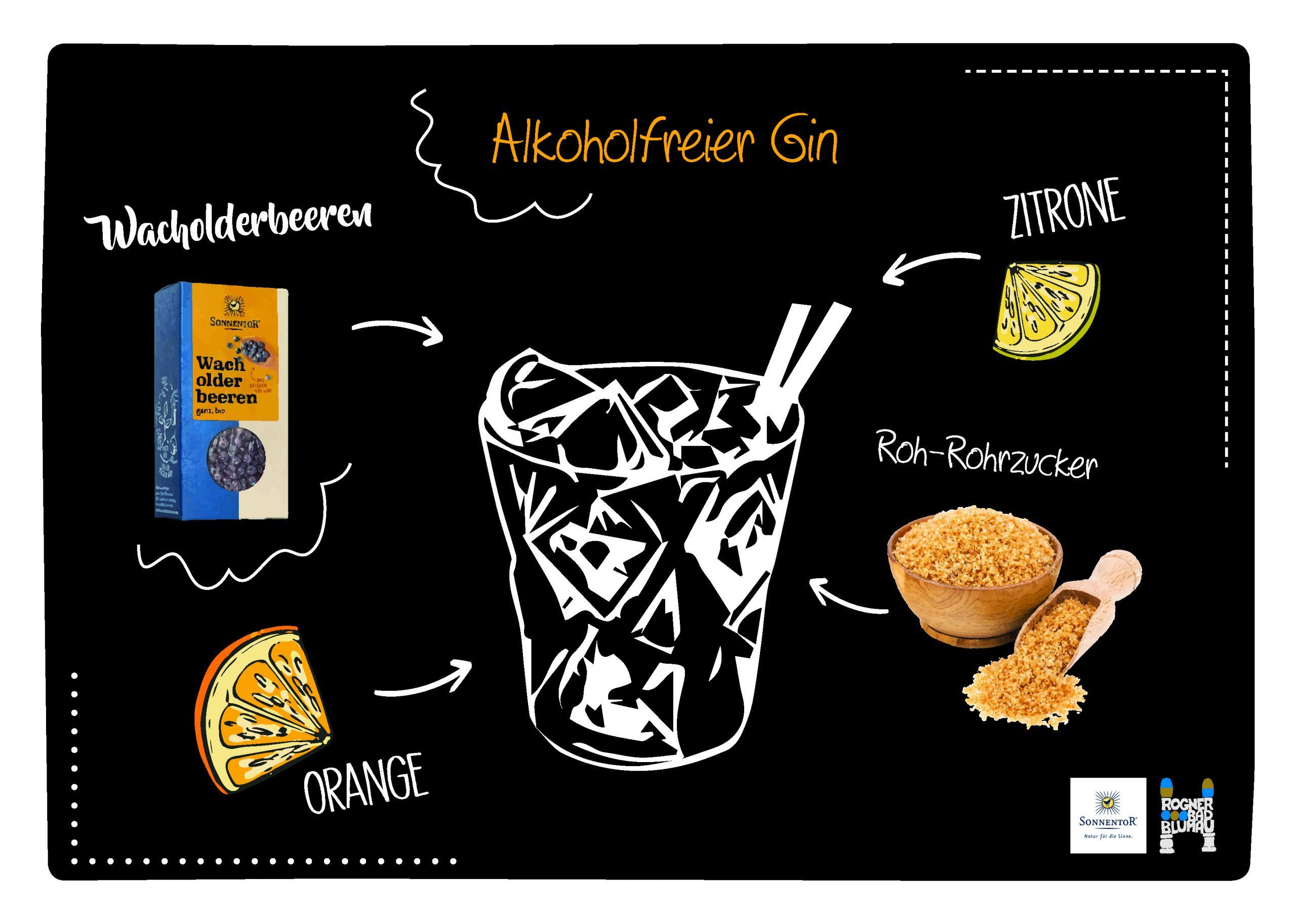 Sonnentor_Gin alkoholfrei